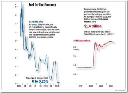 US-Fuel for Economy