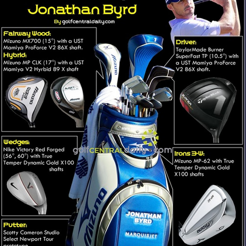 What's In The Bag 2011 Jonathan Byrd (WITB)