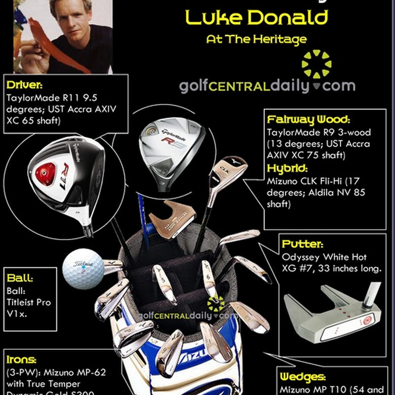 What's In The Bag 2011 Luke Donald