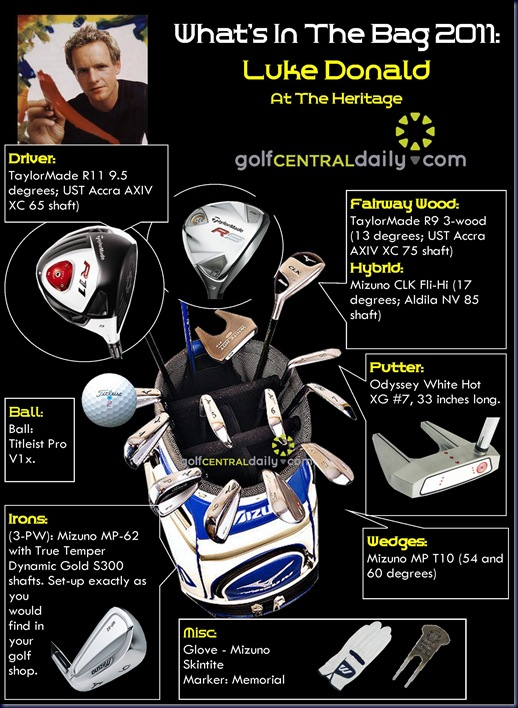 whats in the bag Luke Donald 2011