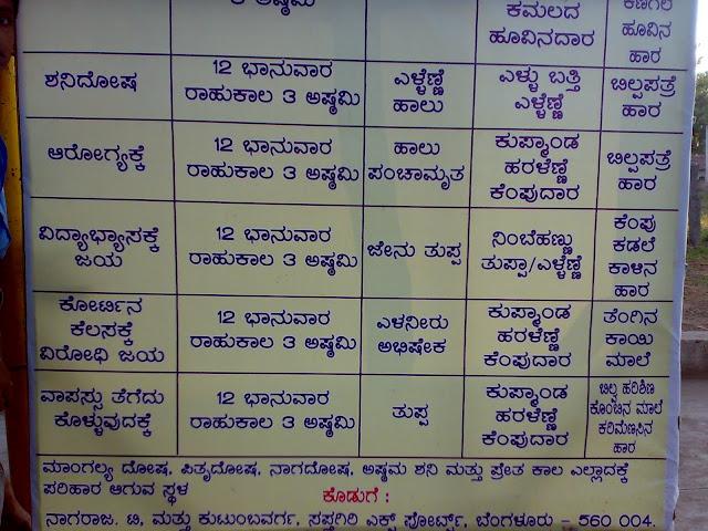 Arulmigu Sree Dakshina Kasi Kalabairavar Swamy Temple - Dharmapuri - Parihara Chart