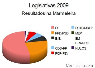 legislativas_2009_marmeleira