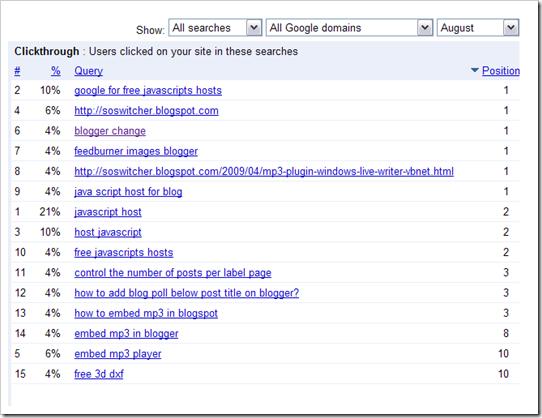 Google_Webmaster_Tools2