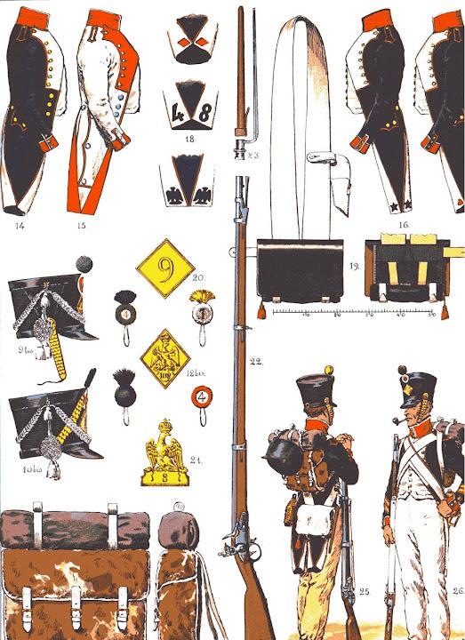 fusillier 1812 Tav06-fuz1804-13