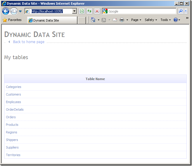 dynamic-data-site-home