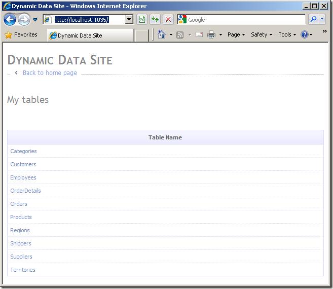 dynamic-data-site-home