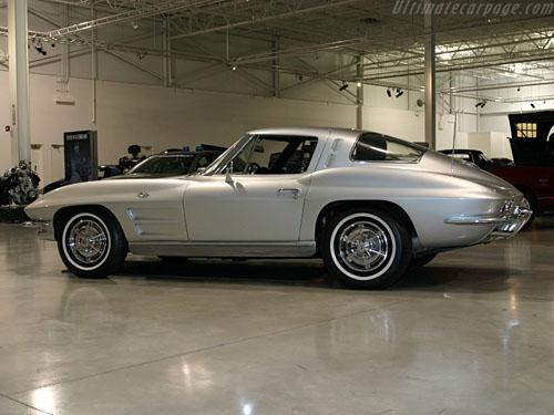 Retro Corvette