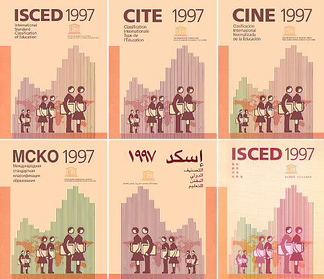 Cover of ISCED 1997