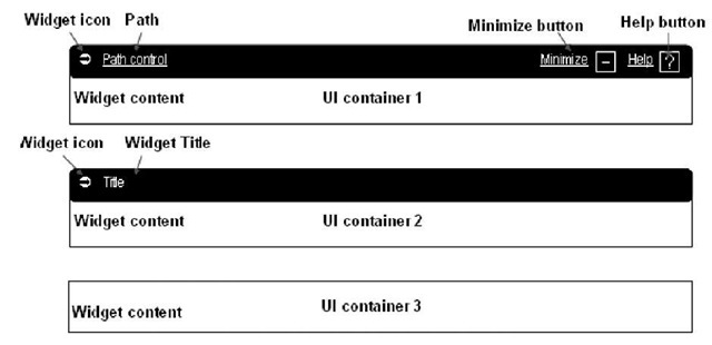 UI containers