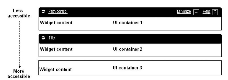 Page template for UI container example 1