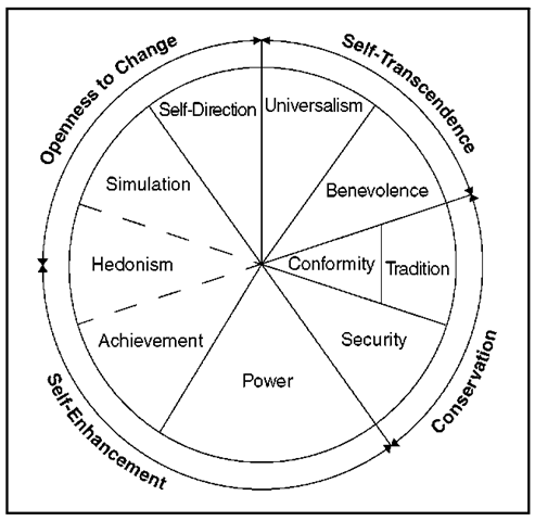 value orientations by florence kluckhohn and Kluckhohn and strodtbeck's (1961) values orientation theory proposes that all human  florence kluckhohn and fred strodtbeck set out to operationalise a.