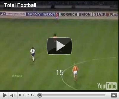 Futbol Total Holanda