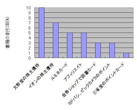 100304_book