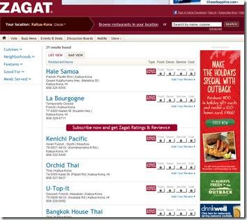 ハワイ島コナ・ZAGAT・レストラン