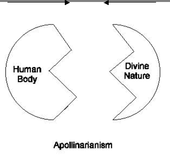 Apollinarianism