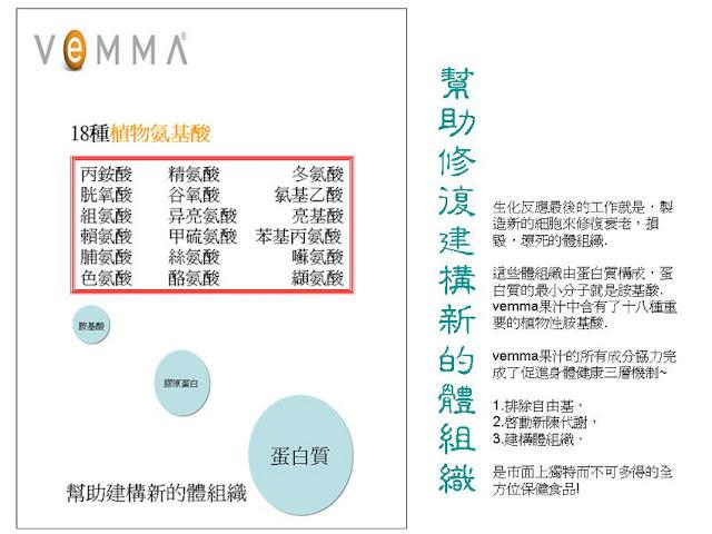 VEMMA能幫助身體修復建構新的體組織。
