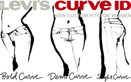 LEVIS_CURVE_ID