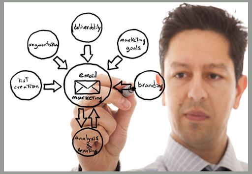 فوائد » خطوات علمية عملية للتاجرة الناجحة ،،، Planing.png