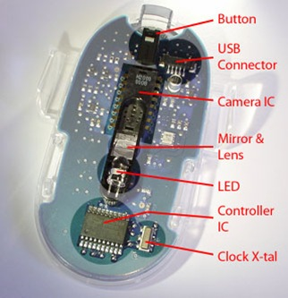 inside mouse4