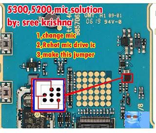 5300-5200 mic  solution
