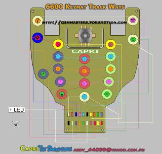 Trik Jumper 6600 Keypad