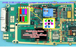 Trik Jumper jumper  ic simcard