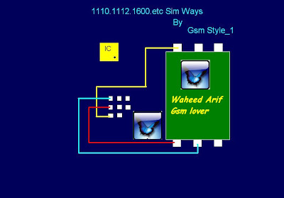 Solusi Nokia 1110 Simcard