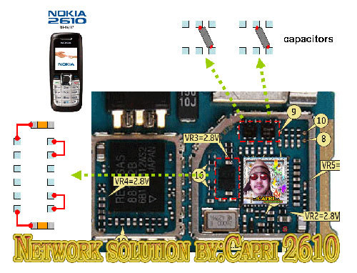 HANDPHONE GSM CDMA: Solusi Nokia 2610