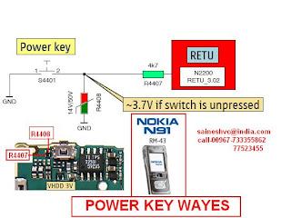 Jumper Nokia N91 power key  wayes