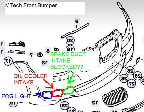 Diy Mtech E92 Front Bumper Retrofit Guide