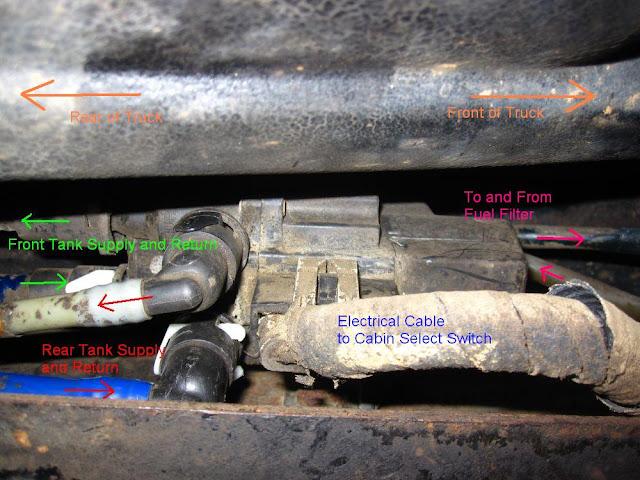 Tankselectordesc