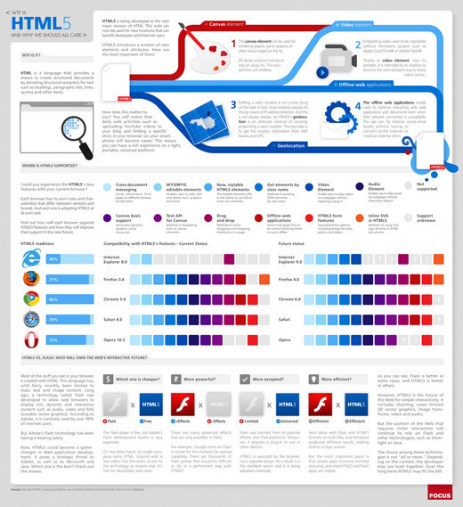 Infographics75 in Creative Examples Of Infographics