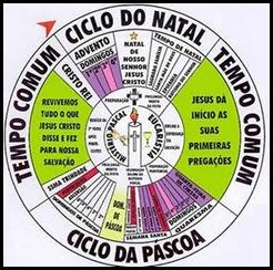 calendario_liturgico