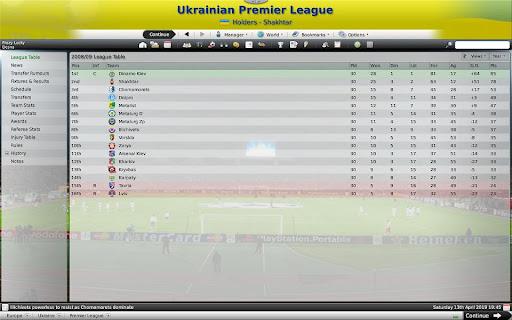 93,33% of league points