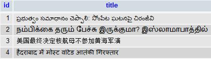Unicode Date