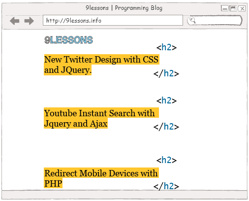 Blog design CSS and SEO