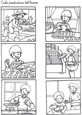Ciclo Productivo Del Huevo on Personal Hygiene Coloring Pages