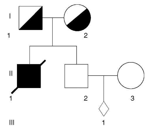 Carrier screening: a tutorial (Genetics)