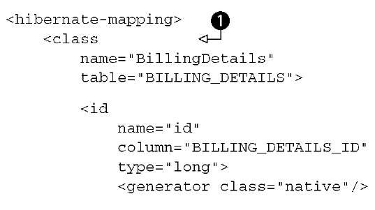 Listing 5.3 Hibernate <joined-subclass> mapping