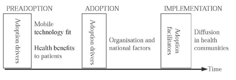 the structure ofa a healthcare organisation Reimbursed) or by mean of a certain degree of competition between health care  even if the organizational structure of today's hospitals is still very divided in.