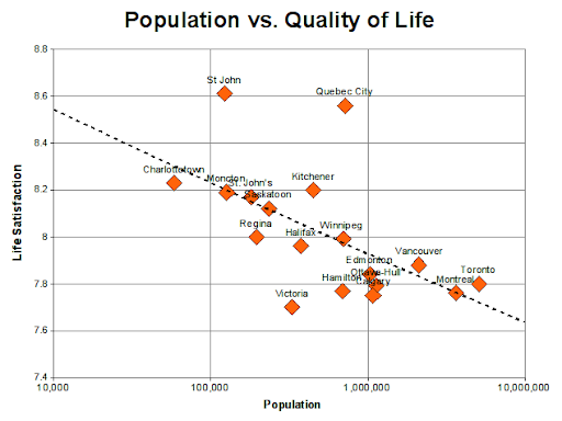 Graph!