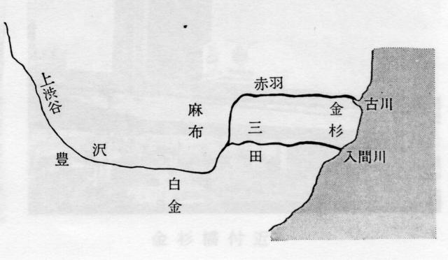 入間川の流路(港区の文化財)
