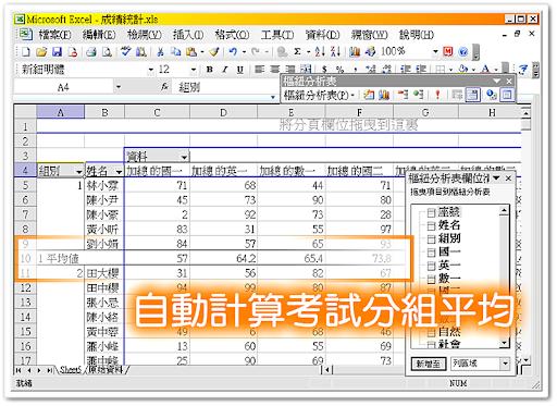 各小組的分數平均值由 Excel 自動計算