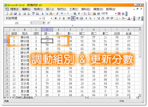 在原始資料中修改組別 & 科目成績
