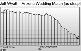 This doesn't feel like a march, and I have no clue as to its relation to Arizona or weddings.  Weird.