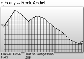audiosurf rock addict