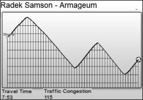 audiosurf armageum