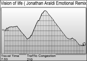 audiosurf vision of life araldi
