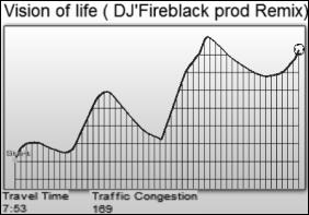 audiosurf vision of life dj fireblack