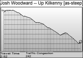 audiosurf up kilkenny